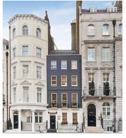 London Property